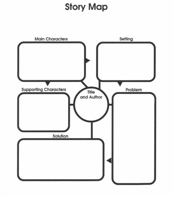 Story map stories and comics and social issues oh my for Story outline template for kids